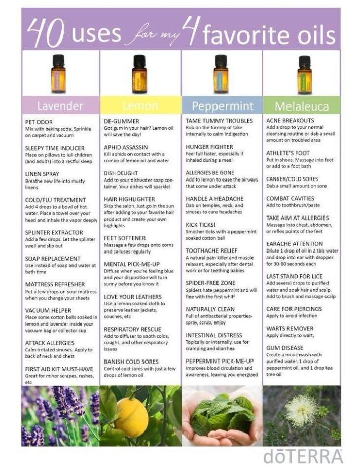 QuoteEssentialOils